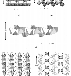 the crystal structures of canaphite and wooldridgeite a canaphite projected onto 100 [ 850 x 1196 Pixel ]