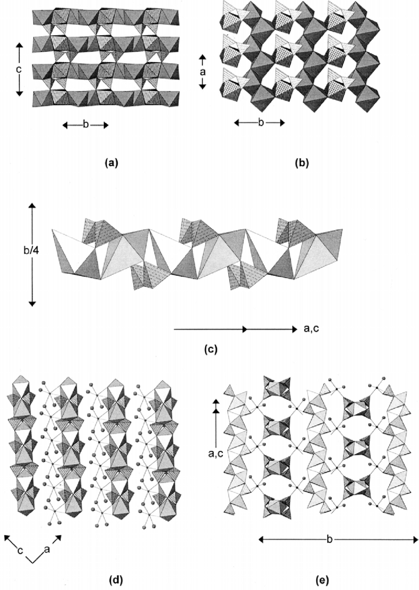 medium resolution of the crystal structures of canaphite and wooldridgeite a canaphite projected onto 100