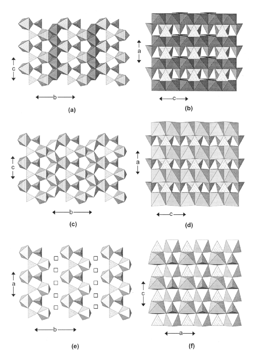 medium resolution of the crystal structures of lithiophylite ferrisicklerite and download scientific diagram