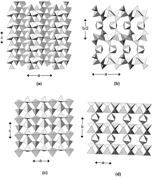 small resolution of the crystal structures of hopeite and parahopeite a hopeite projected onto 010