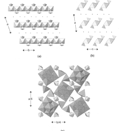 the crystal structures of nefedovite and olgite a nefedovite projected onto 100 [ 850 x 1094 Pixel ]