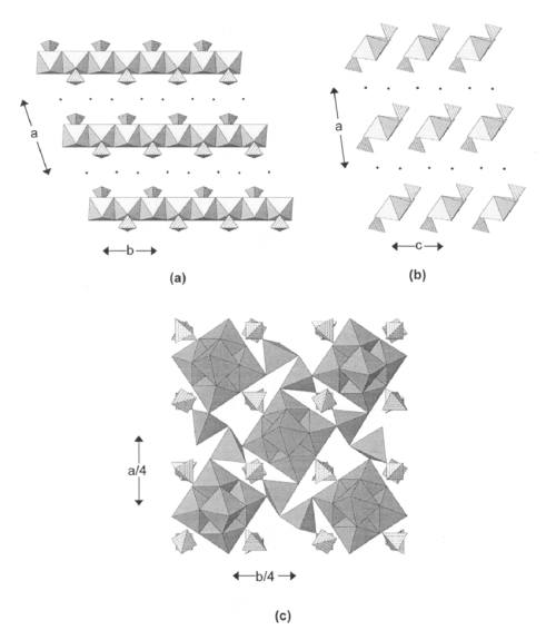 small resolution of the crystal structures of nefedovite and olgite a nefedovite projected onto 100