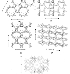 the crystal structures of tiptopite weinebeneite and pahasapaite a tiptopite projected [ 850 x 1072 Pixel ]