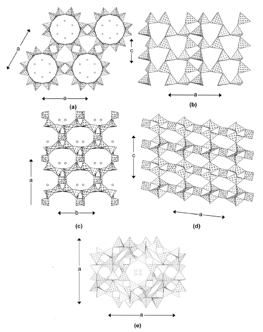 medium resolution of the crystal structures of tiptopite weinebeneite and pahasapaite a tiptopite projected