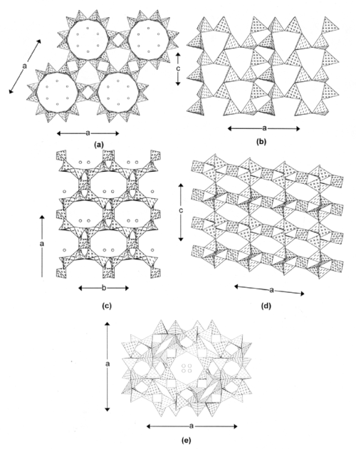 small resolution of the crystal structures of tiptopite weinebeneite and pahasapaite a tiptopite projected