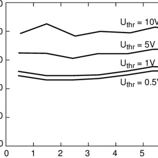 6: Arrangement of one muon station. Six staggered layers