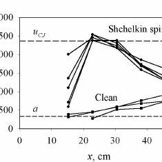 Detonation chamber configuration: internal and external