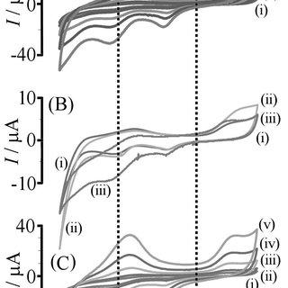 (PDF) Residual Porosity of 3D-LAM-Printed Stainless Steel