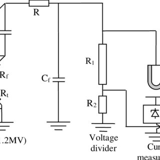 (PDF) Charging of dielectric barriers in rod-plane gaps