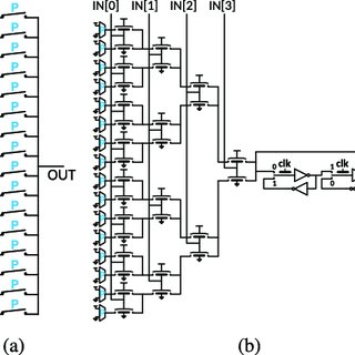sland-style global FPGA architecture. A unit tile consists