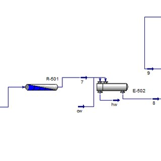 1: Simulated process flow diagram for the maleic anhydride