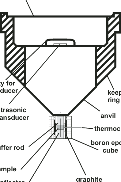 MAX80 sketch of ultrasonic top anvil and high-pressure