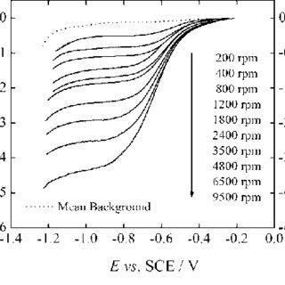 Diagram For Copper Corrosion Shock Diagram Wiring Diagram
