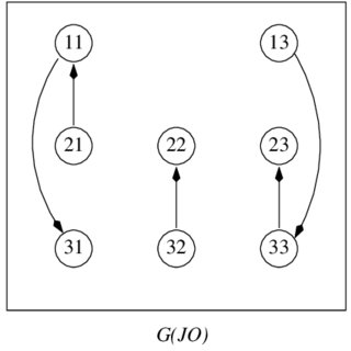 (PDF) Heuristic Algorithms for Open Shop Scheduling to