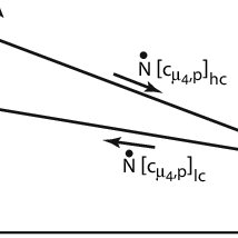 The four processes of the SJTR compressor. (a) Suction