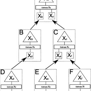 (PDF) Dynamic process integration framework: A novel