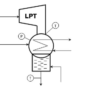 7: A turbogenerator flowsheet in Recon. Abbreviations: HPT