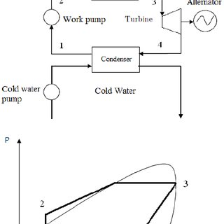 (PDF) Experimental Ocean Thermal Energy Conversion (OTEC