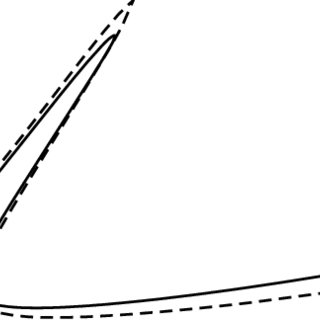 E!ect of the inhomogeneous broadening (or size dispersion