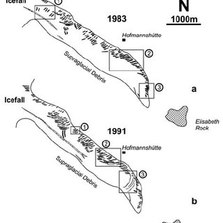 Ice-flow velocities since 1927 (Seeland line) and 1935