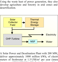 sketch of a solar power and desalination plant with combined heat and power system chp [ 760 x 1241 Pixel ]