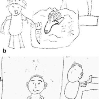 Examples of drawing assessments. a) Hygiene awareness