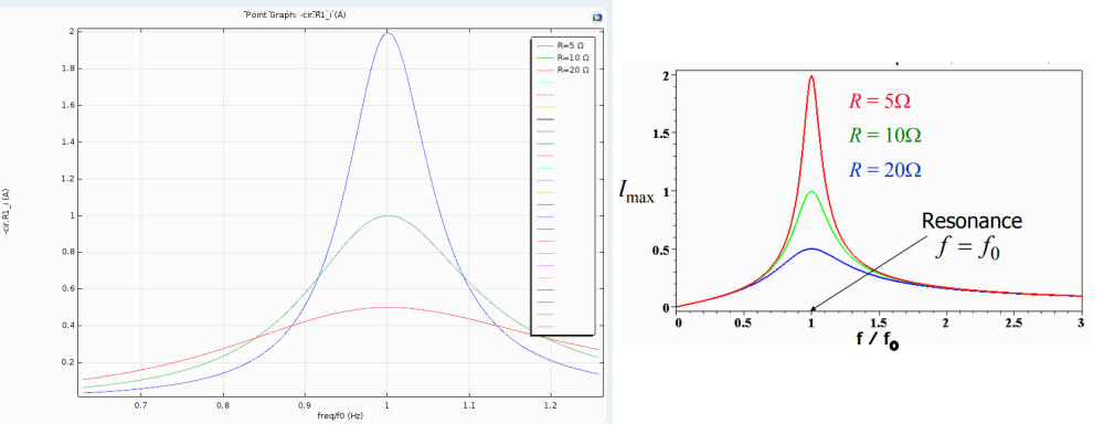 medium resolution of lrc graphs png76 91 kb graphs circuits