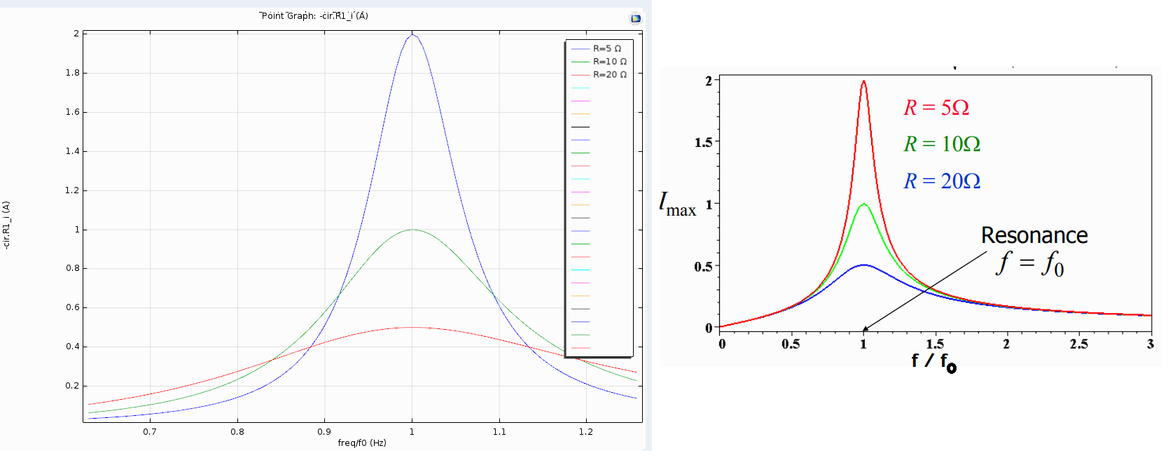 hight resolution of lrc graphs png76 91 kb graphs circuits