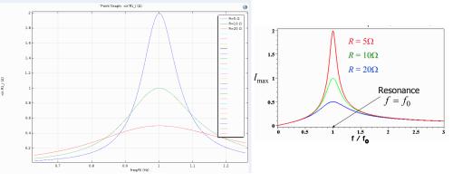 small resolution of lrc graphs png76 91 kb graphs circuits