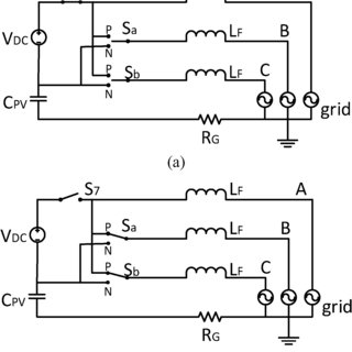 (PDF) Modulation Techniques to Reduce Leakage Current in