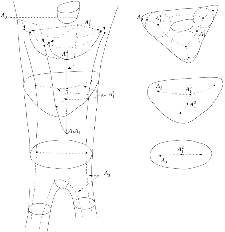 The stratified structure of the medial axis of a smooth