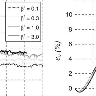 (PDF) A spherical discrete element model: Calibration