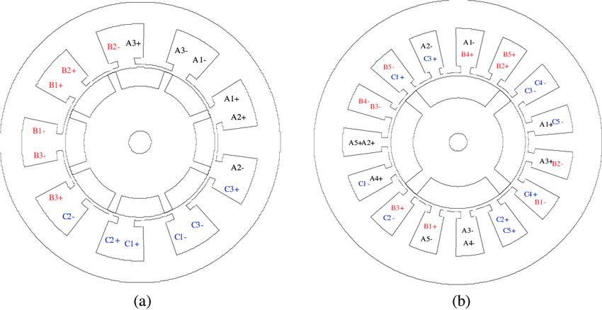 [DIAGRAM] 12 Pole Brushless Dc Motor Winding Diagram Wiring