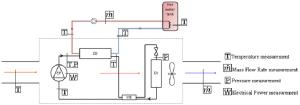 Schematic diagram of the heat pump | Download Scientific