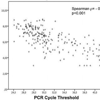 Flow chart of laboratory diagnosis of Clostridium