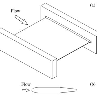 (PDF) A numerical method for the determination of flow