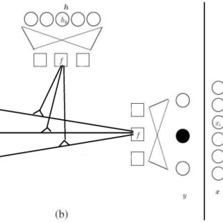 (PDF) Gated networks: an inventory
