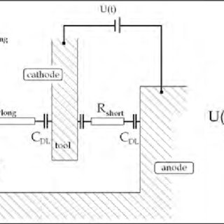 Working gap at different tool voltages (left), image of