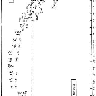 The measured electrical conductivity of fluid caesium