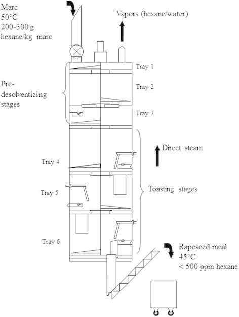 Simple Toaster Diagram