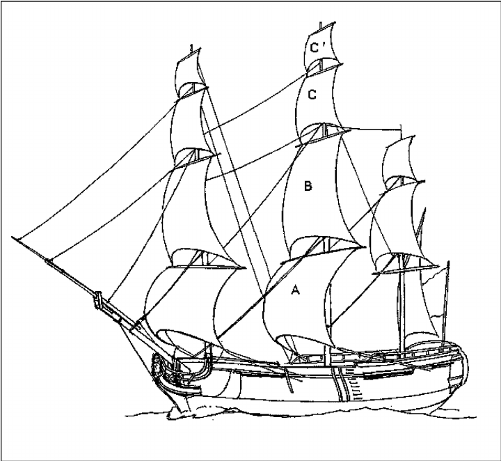 Sail plan of a typical late eighteenth century ship-of-the