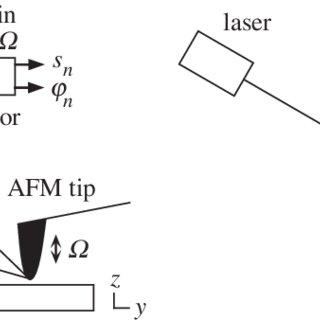 (PDF) Near-field microscopy by elastic light scattering