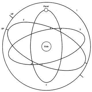 (PDF) Fritz Krafft (Hg.): Johannes Kepler, Astronomia nova