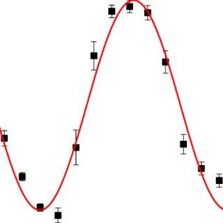 Partial strontium energy level scheme. Γ denotes the