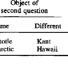 (PDF) Explaining the Enigmatic Anchoring Effect