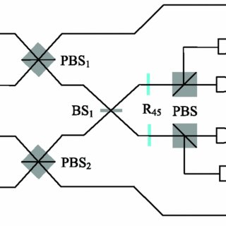 (PDF) Hyperentanglement concentration for two-photon four