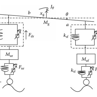 (PDF) Coupling Mechanism and Decoupled Suspension Control