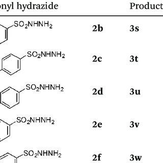 (PDF) ChemInform Abstract: Palladium-Catalyzed Conjugate