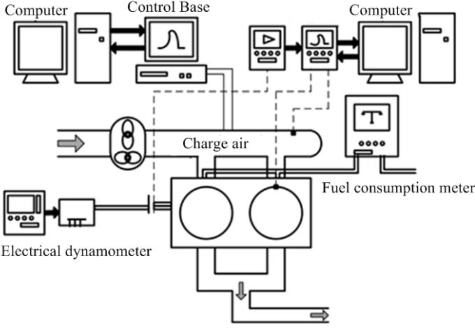 Opposed-piston folded-cranktrain (OPFC) diesel engine