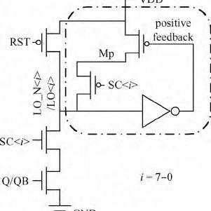 (a) Comparator Schematic, (b) Preamplifier, (c) Sense